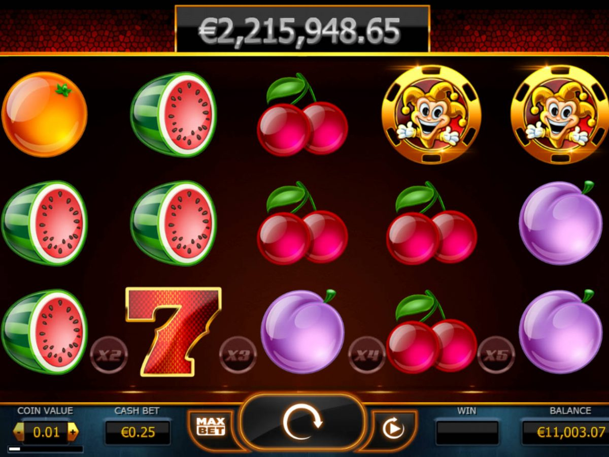 Ett test av Joker Millions